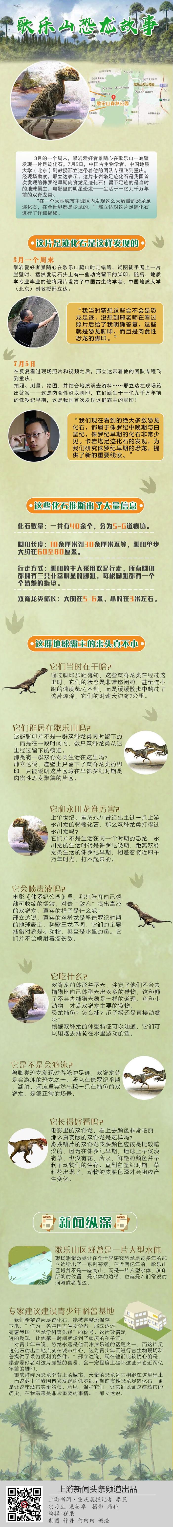 重庆歌乐山发现侏罗纪早期肉食恐龙足迹化石