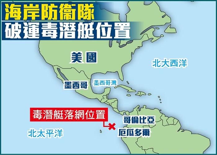 南美洲国家贩毒集团购买前苏联潜艇和自制半潜船用来运毒