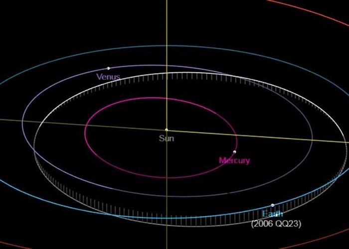 """直径570米小行星""""2006 QQ23""""将于周六(10日)在近距离掠过地球"""