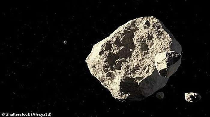 小行星2019 TM7、2019 TE2、2019 TW6、2019 TP5和2019 TA1先后掠过地球