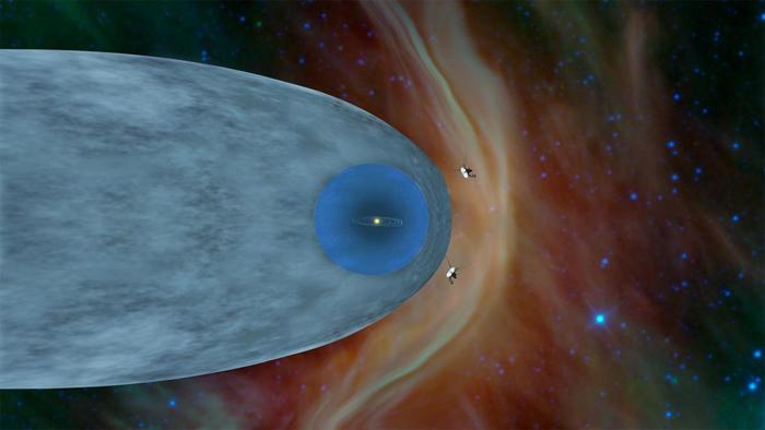 这张插画显示美国航天总署(NASA)航海家一号和航海家二号探测器已经位在太阳圈(heliosphere)之外。 太阳圈是太阳产生的保护性气泡,范围远远延伸超过冥