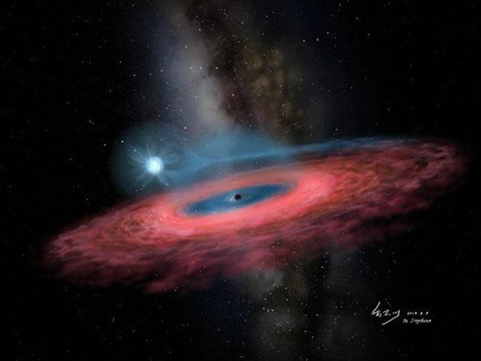 中国天文学家依托郭守敬望远镜(LAMOST)在双星系统(LB-1)中发现迄今最大恒星级黑洞(艺术想象图 喻京川 绘)