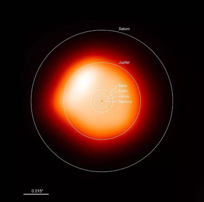 猎户座红超巨星参宿四最近几个月开始变暗 或很快就发生超新星爆发