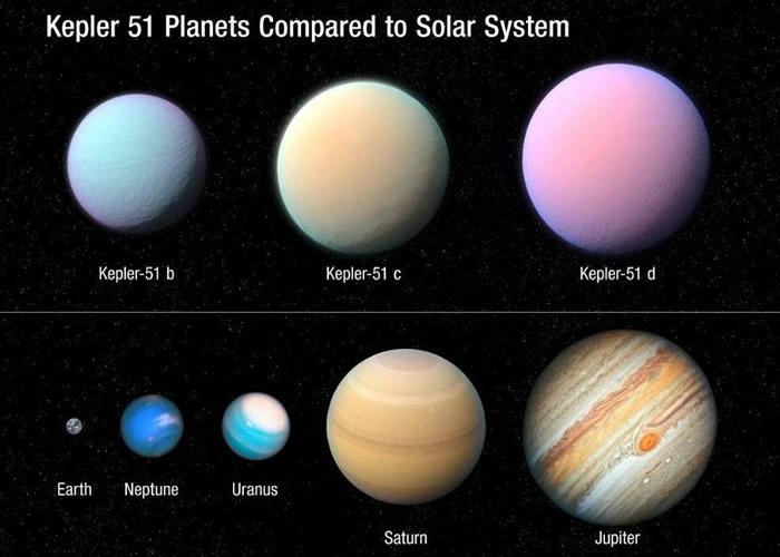棉花糖行星(上)与木星大小相若。
