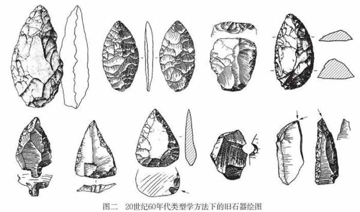 20世纪60年代类型学方法下的旧石器绘图