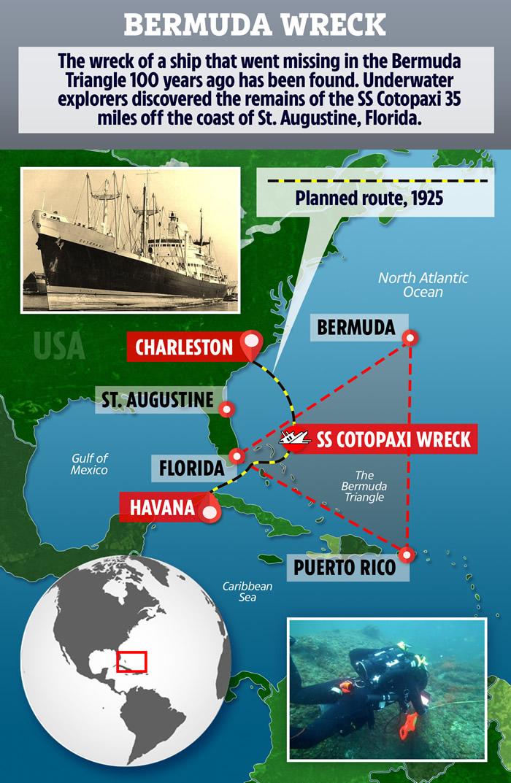 海洋考古学家在百慕达三角地区发现100年前失踪的美国商船SS·科托帕希号