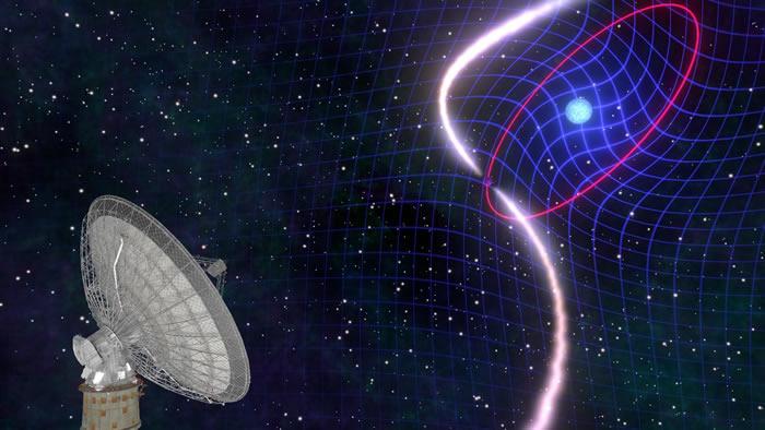 脉冲星-白矮星双星系统确认广义相对论的参考系拖曳