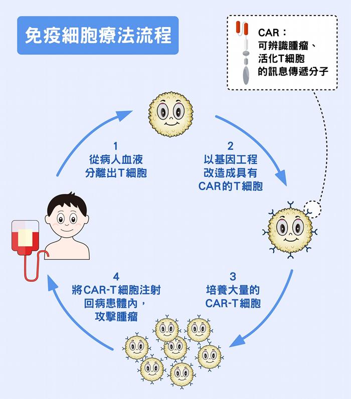 图说设计│黄晓君、林洵安