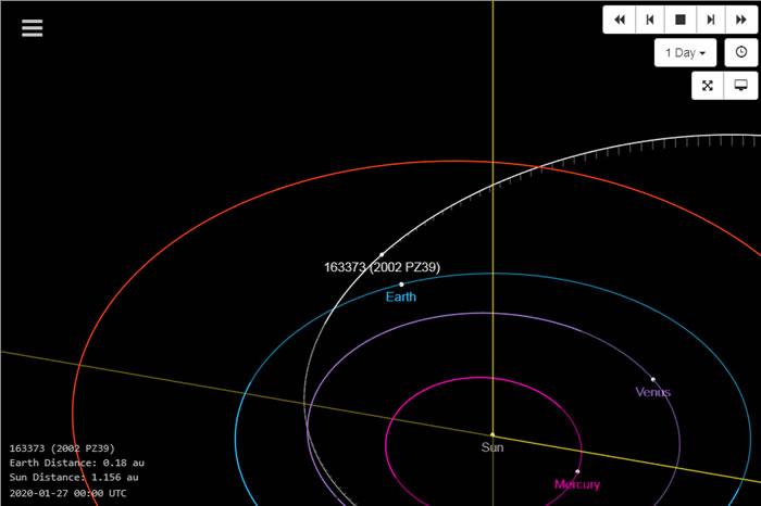 2002 PZ39小行星运行轨道