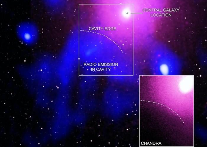 距离地球3.9亿光年外蛇夫座星系团超巨型黑洞引发有纪录以来最巨型宇宙爆炸