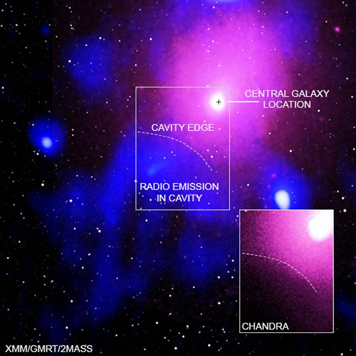 """黑洞""""打嗝""""毁掉蛇夫座星系团"""