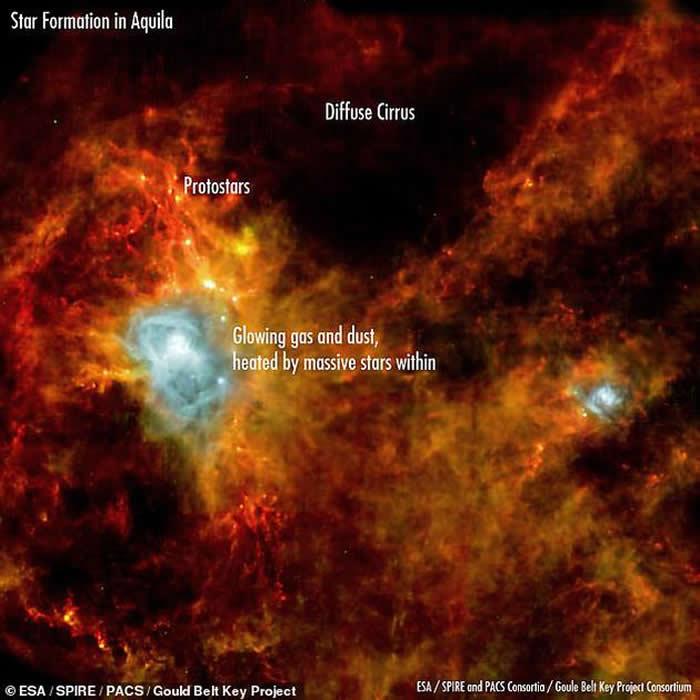 彩色的尘埃纤维构成了古尔德带的一部分。古尔德带由一群明亮而巨大的恒星组成,在天空中形成一个环状投影,人类对其首次观测是在1879年