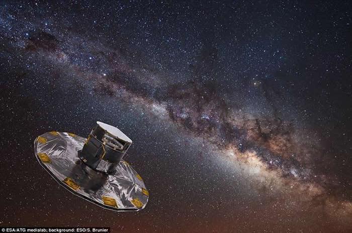 盖亚以两种方式来绘制银河系恒星的位置。它既可以精确定位恒星的位置,也能够通过每颗恒星扫描约70次来绘制它们的运动轨迹,让科学家能够计算出地球和每颗恒星之间的距离