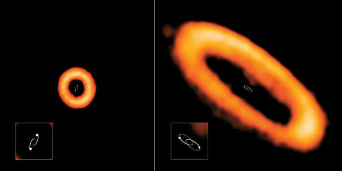 研究发现围绕宽双星运行的原行星盘轨道往往严重倾斜