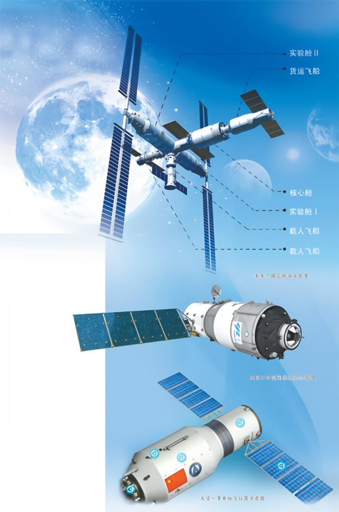 揭秘中国空间站最新消息:什么时候完成?长什么样?
