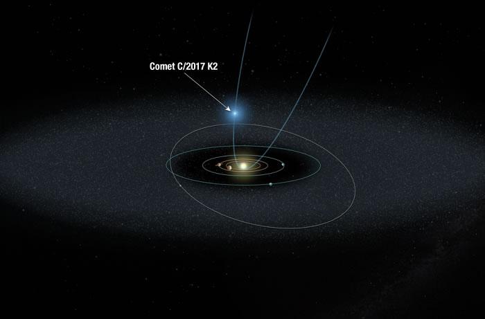 2017年发现的K2彗星正奔向地球 预计2022年12月抵达近日点
