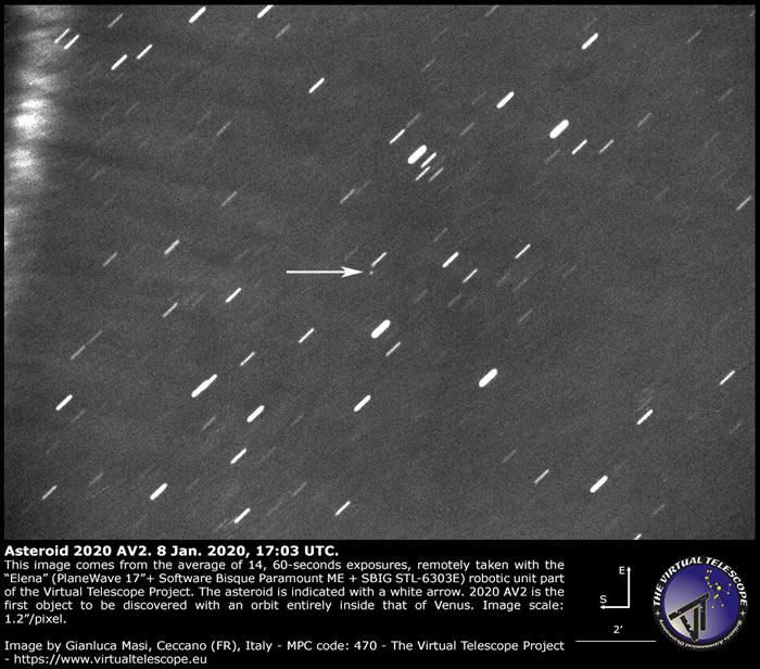 离太阳最近的小行星2020 AV2