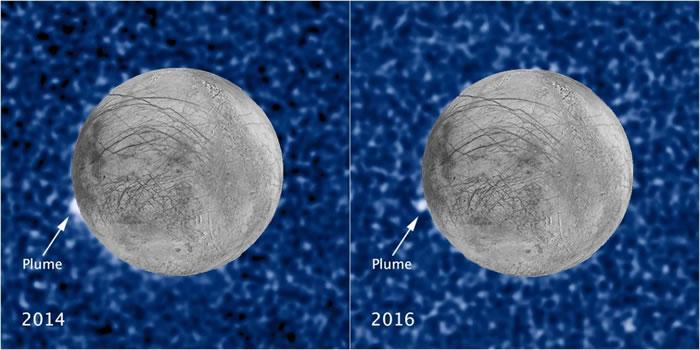 新研究表明木卫二上的海洋可能更像地球上的海洋 适合生命生存