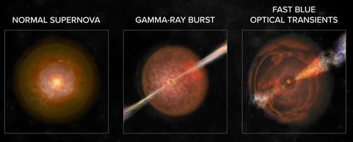 """天文学家确定新型太空爆炸""""快速蓝色视觉瞬态事件""""FBOT:强度高达超新星爆炸10倍"""