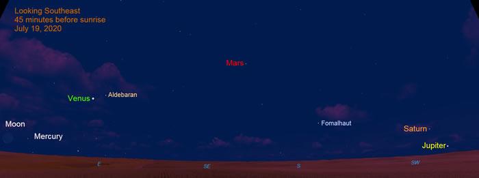"""7月19日日出前美国天文爱好者将有望观测到""""五星连珠""""和新月"""