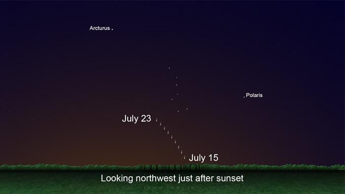 美国宇航局(NASA)介绍在未来一周如何观测C/2020 F3 NEOWISE彗星