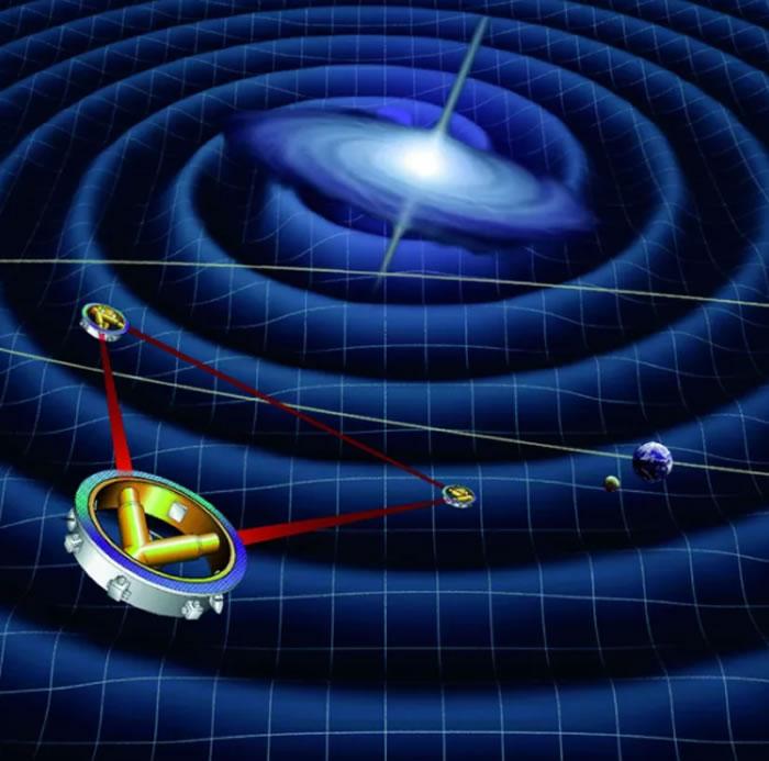 """新研究发现科学家或能利用宇宙中的""""时空涟漪""""——引力波探测到银河系外的行星"""