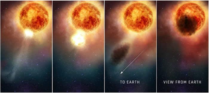 """哈勃太空望远镜发现参宿四在""""大暗淡""""事件中发出的紫外线"""