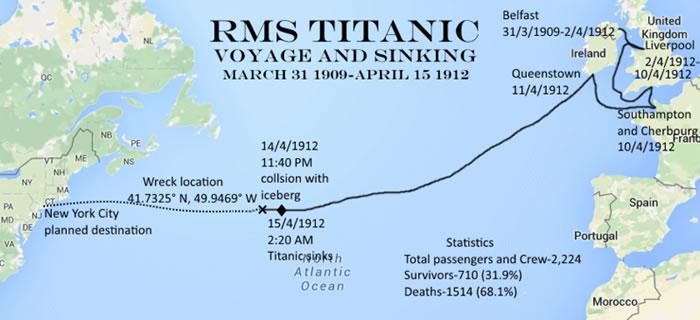 太阳耀斑活动可能是导致一百多年前泰坦尼克号沉没且难以施救的原因