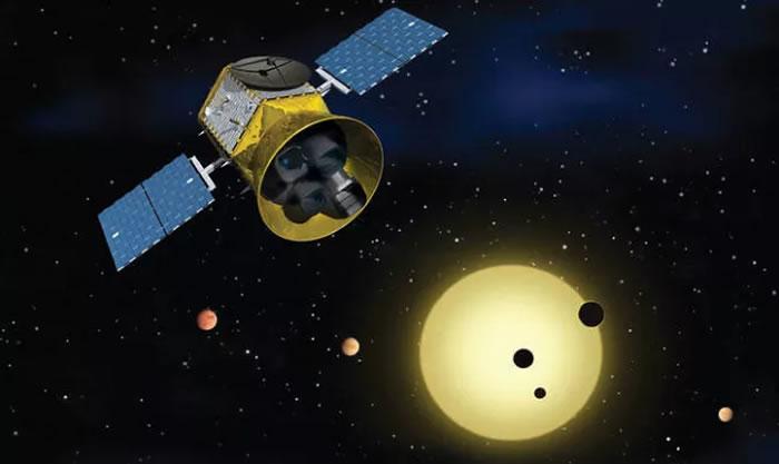 新的系外行星搜寻平台(Planet Patrol)将允许天文爱好者能够与专业天文学家合作