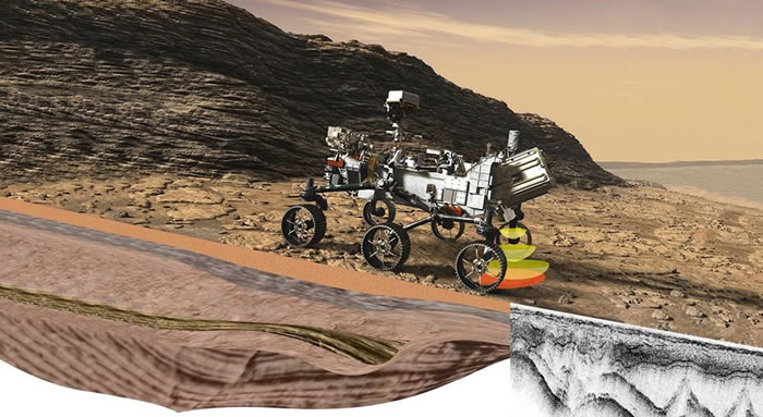 """美国宇航局(NASA)详细介绍""""毅力号""""将如何在火星地表下寻找生命"""