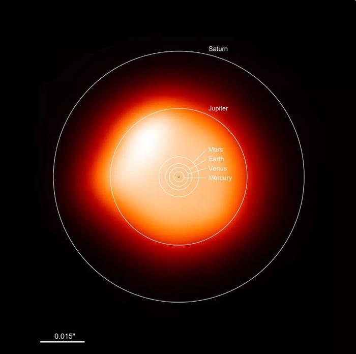 《天体物理学杂志》:新研究指参宿四没那么大 离地球也没那么远