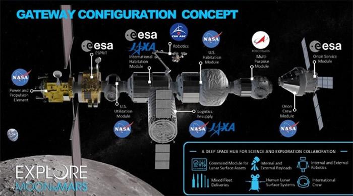 """绕月基地""""门户""""构想图。"""
