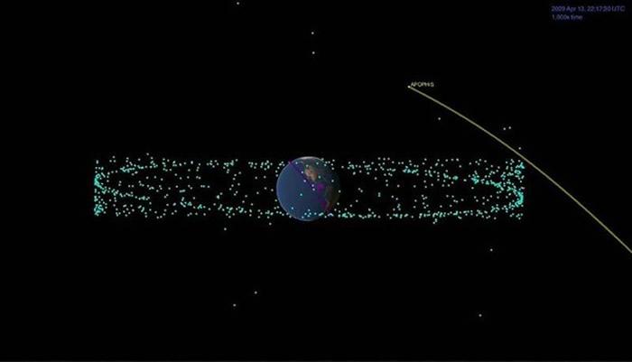 """小行星""""毁神星""""(阿波菲斯)的运动发生改变 可能影响其2068年撞击地球的可能性"""