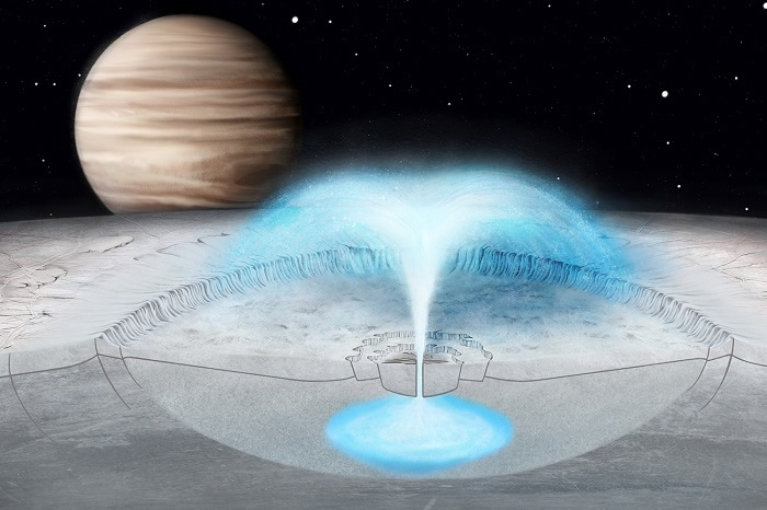 《地球物理研究快报》:木卫二地表喷泉或为陨坑撞击副产物 而非来自底层深海