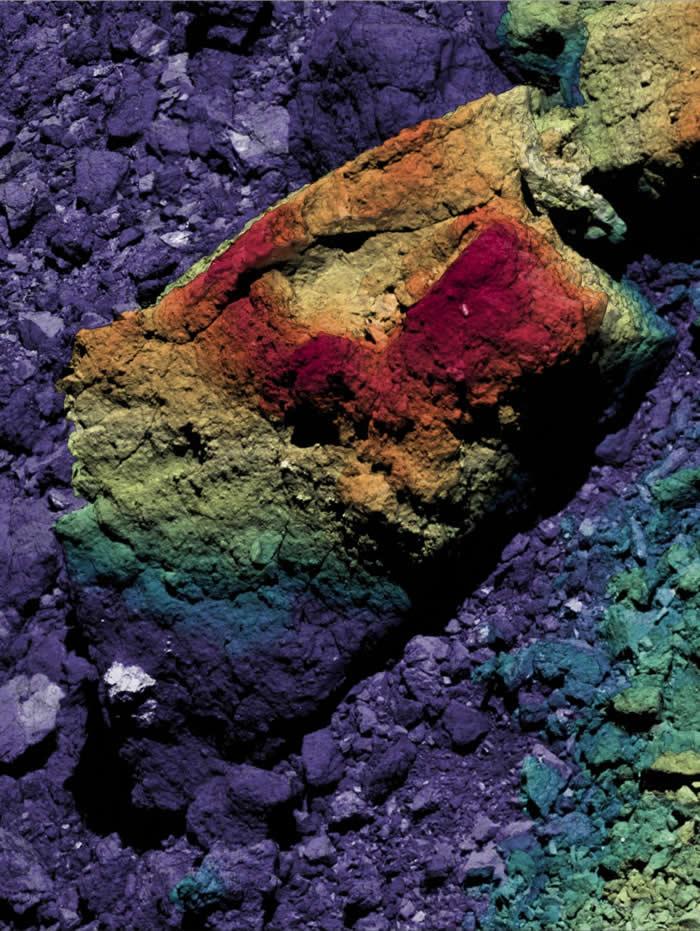 根据巨石上的陨石坑推断小行星贝努的寿命为175万年