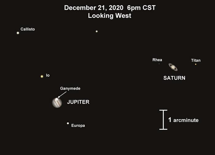 2020年12月21日木星合土星