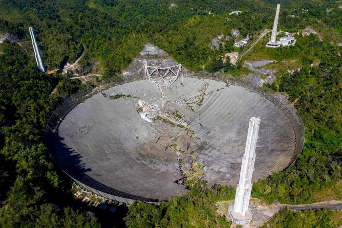 从这张空拍图可以看到阿雷西博天文台的受损情形。 900吨重的设备平台松脱摇晃,碰撞到邻近的岩石表面后,往下掉落砸毁无线电波天线。 PHOTOGRAPH BY R