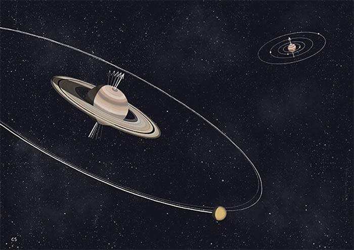 《自然-天文学》:科学家证实卫星的影响可以解释土星旋转轴的倾斜