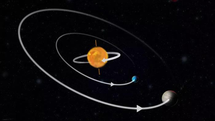 研究发现恒星K2-290 A的旋转方向与它系统中的两颗行星相反