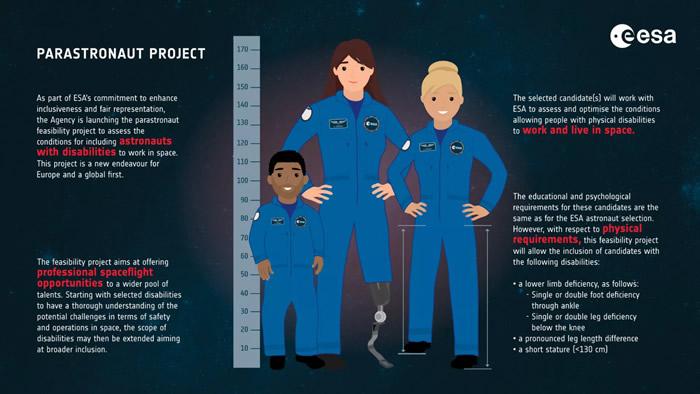 欧航局(ESA)宣布身体残疾者也可以申请宇航员