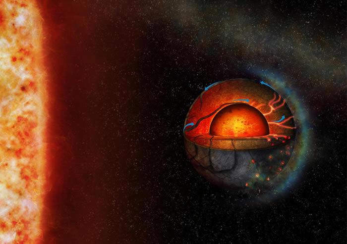 """""""超级地球""""LHS 3844b一侧大量火山爆发的原因:内部物质从一个半球流向另一个半球"""