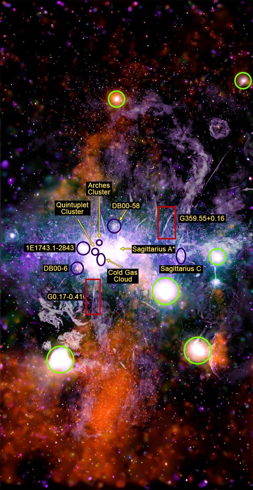 天文学家利用NASA钱德拉X射线天文台制作的新图像暗示银河系中心以前未知的星际能量源