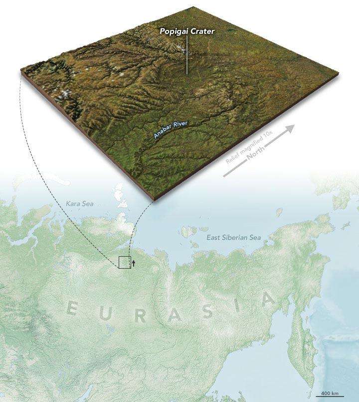 3600万年前小行星猛烈撞击 俄罗斯陨石坑Popigai包含数万亿克拉钻石