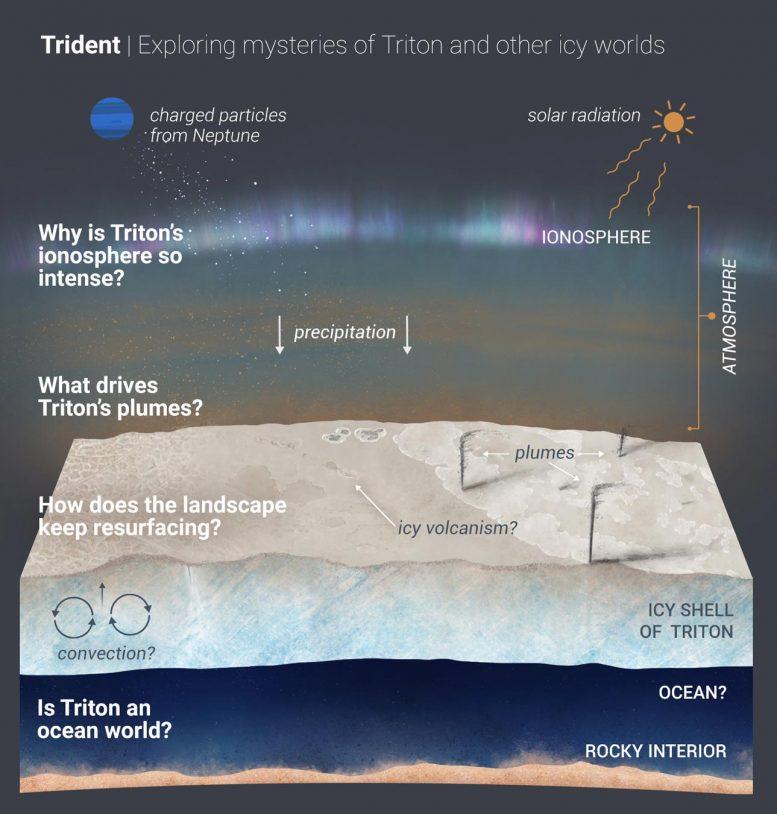 两个新任务已被NASA选中 探索金星致命的大气层和火山景观
