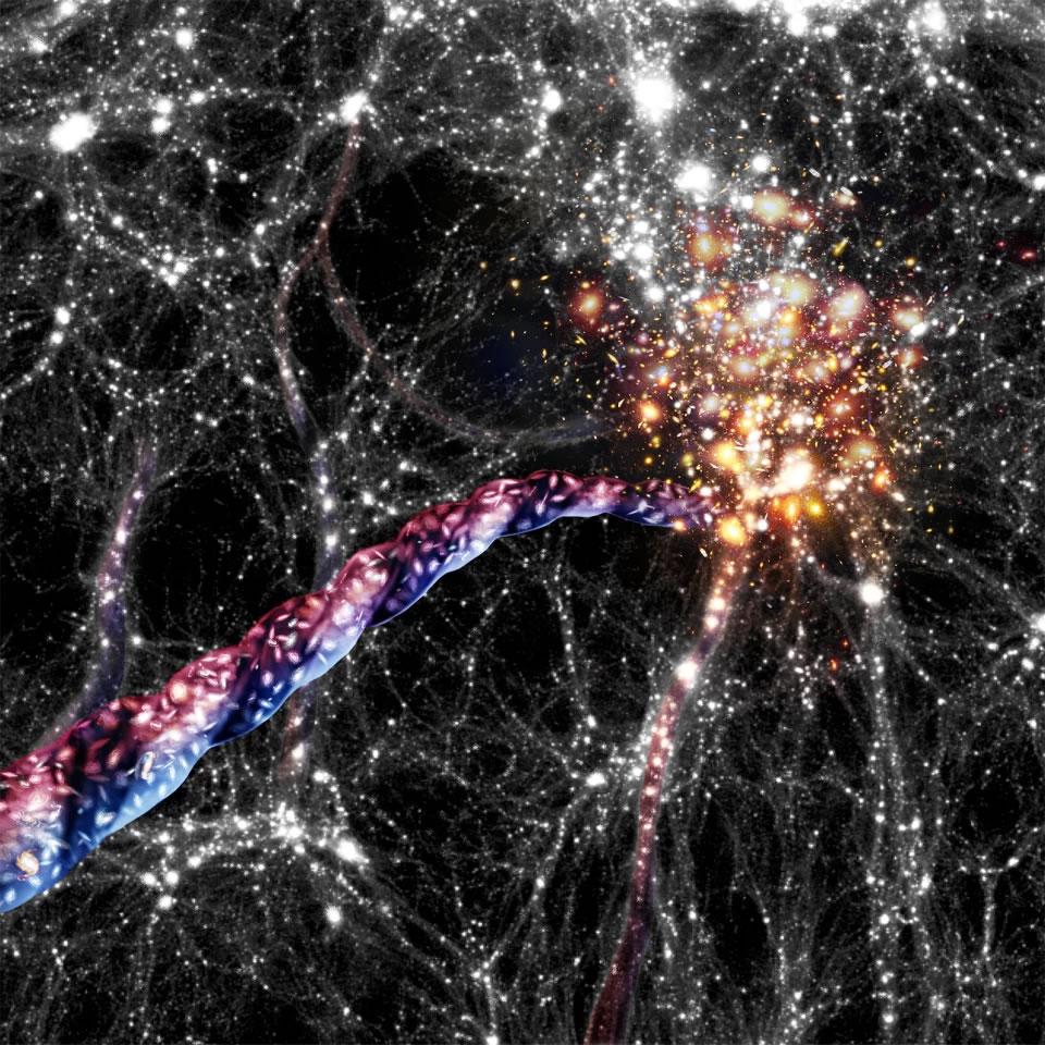 宇宙中最大尺度的结构也在旋转:一种令人难以置信的巨大丝状结构将星系缠绕在宇宙中