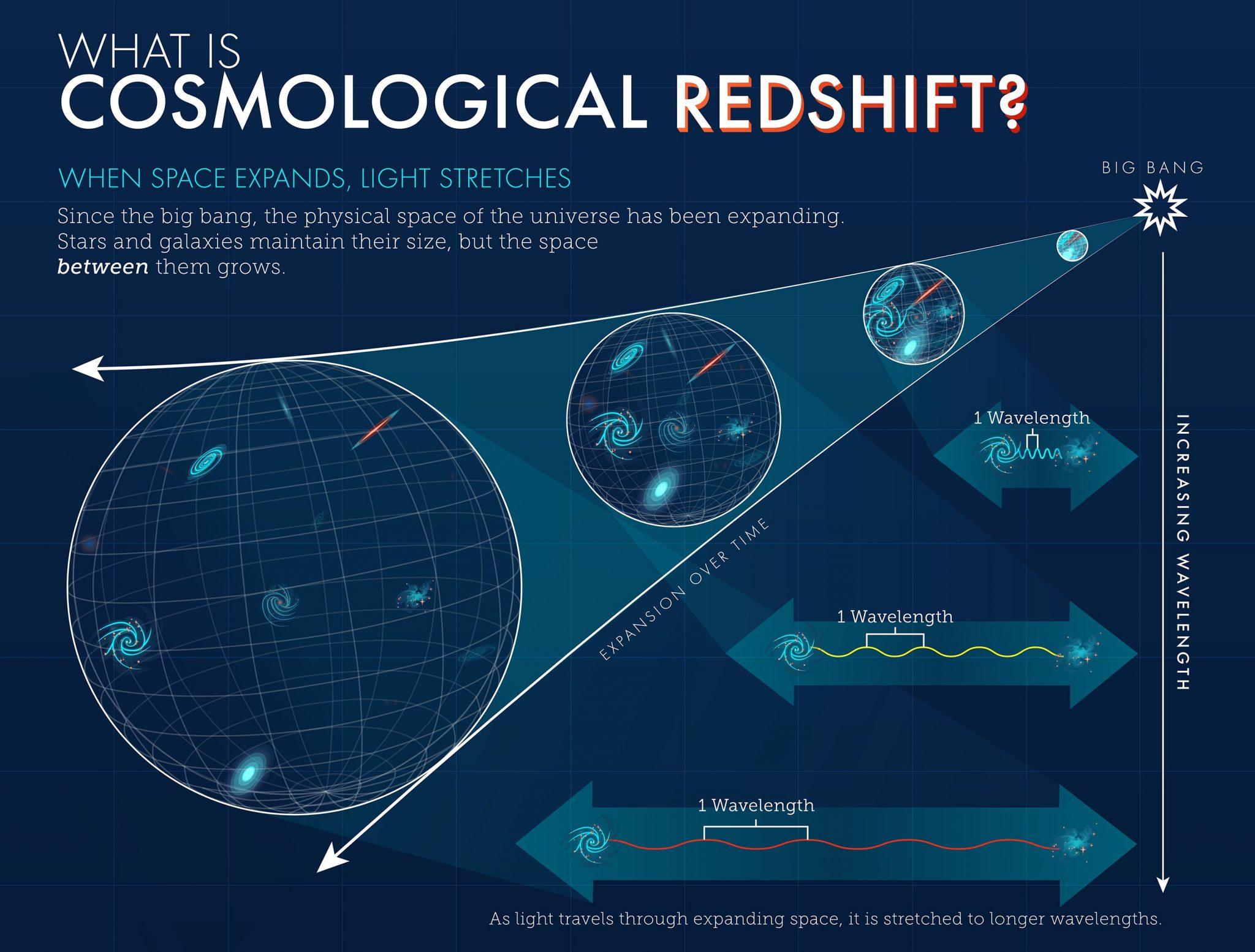 詹姆斯·韦伯太空望远镜将研究类星体以了解早期宇宙