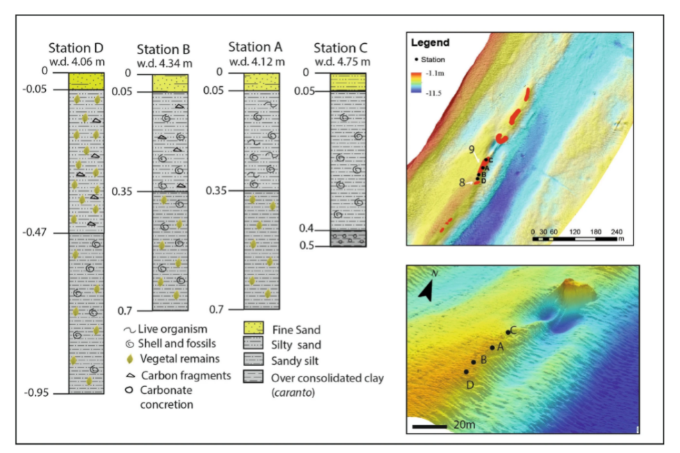 研究人员在著名的威尼斯泻湖中发现古罗马时代的道路遗迹