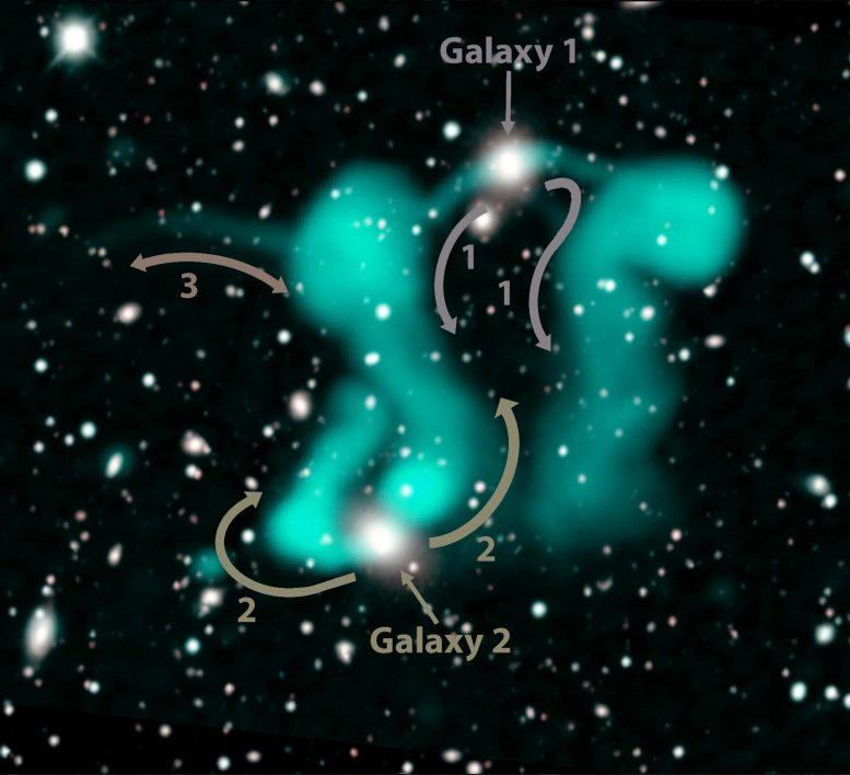"""星系周围发现两个奇怪的""""跳舞幽灵"""""""