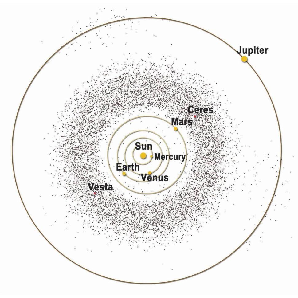 6600万年前导致恐龙灭绝的小行星很可能来自太阳系主小行星带的外半部分