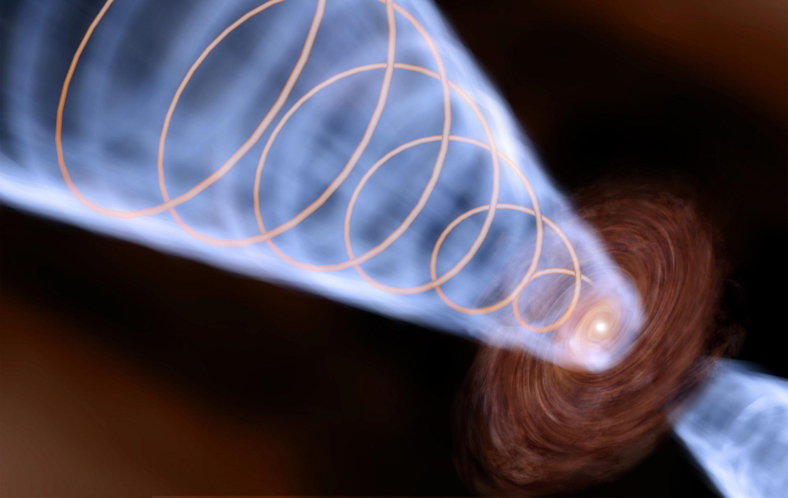 来自原星(年轻恒星)OMC 2/FIR 6B的喷流正在以非常高的速度旋转
